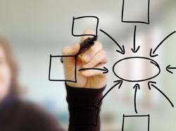 Unternehmensmodellierung 1 (Übung)